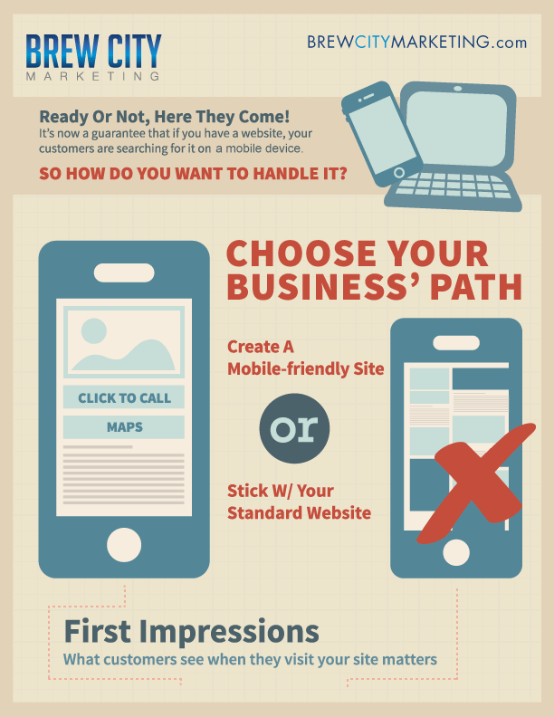 Milwaukee Internet Marketing Mobile Website Path