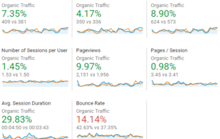 Google Analytics Terms Screenshot - Brew City Marketing SEO